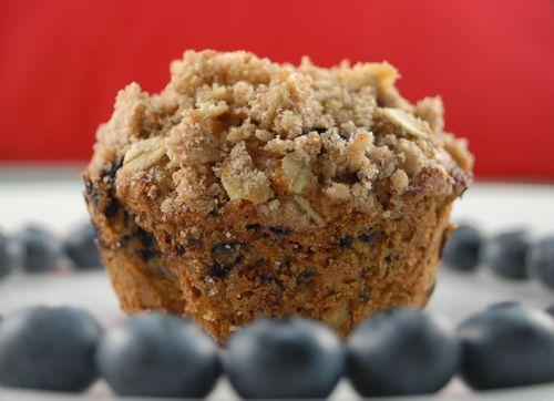Muffin-Macro-2